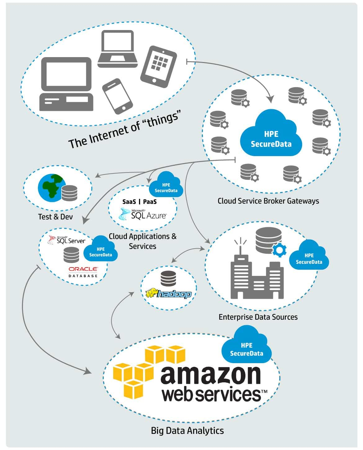 infographic-insecure-cloud