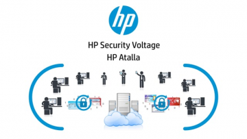 HP Atalla + HP Security Voltage - Collaboration Security Video